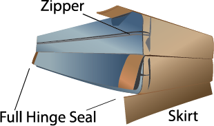 hot tub cover hinge seal